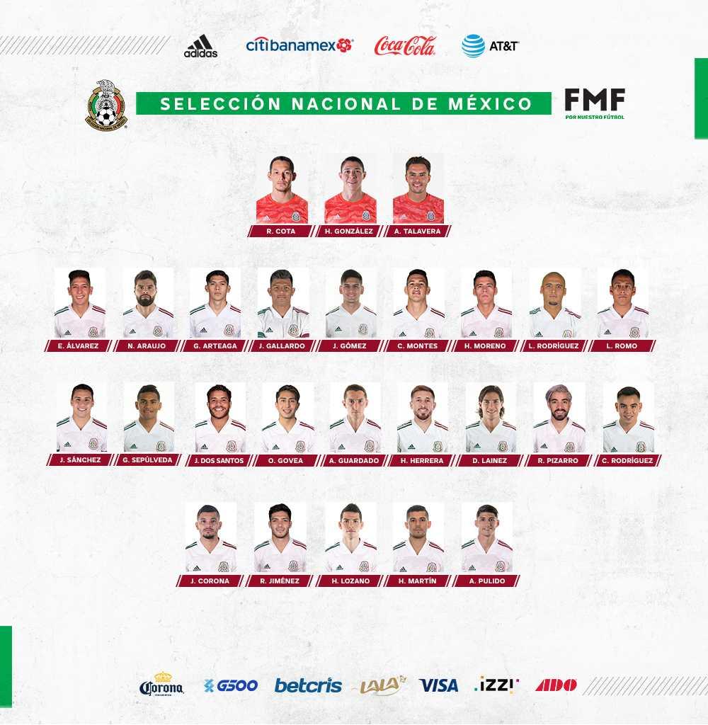 apuestas selección nacional de México
