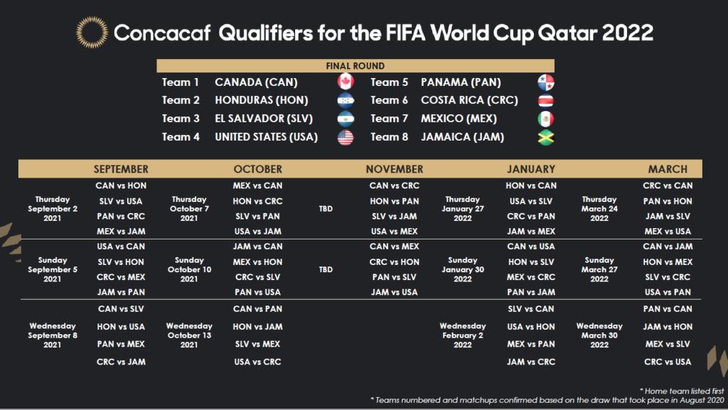 previa-eliminatorias-mundial-mexico-vs-jamaica
